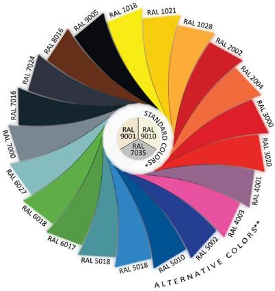rafturi metalice supermarket paletar culori Rafturi metalice supermarket (de perete)